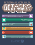 50 Tasks to Outsource to a Virtual Assistant - Priority VA