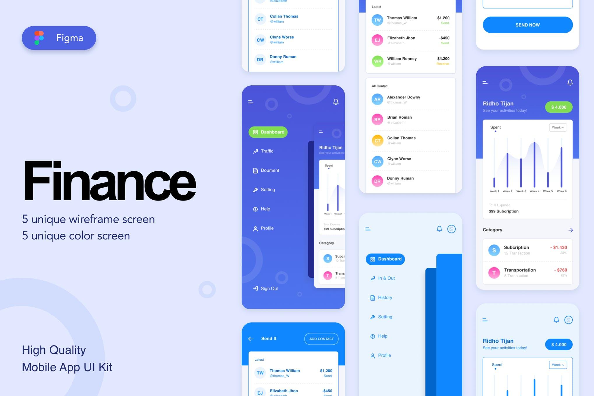 UIkit-finance-mobile-design