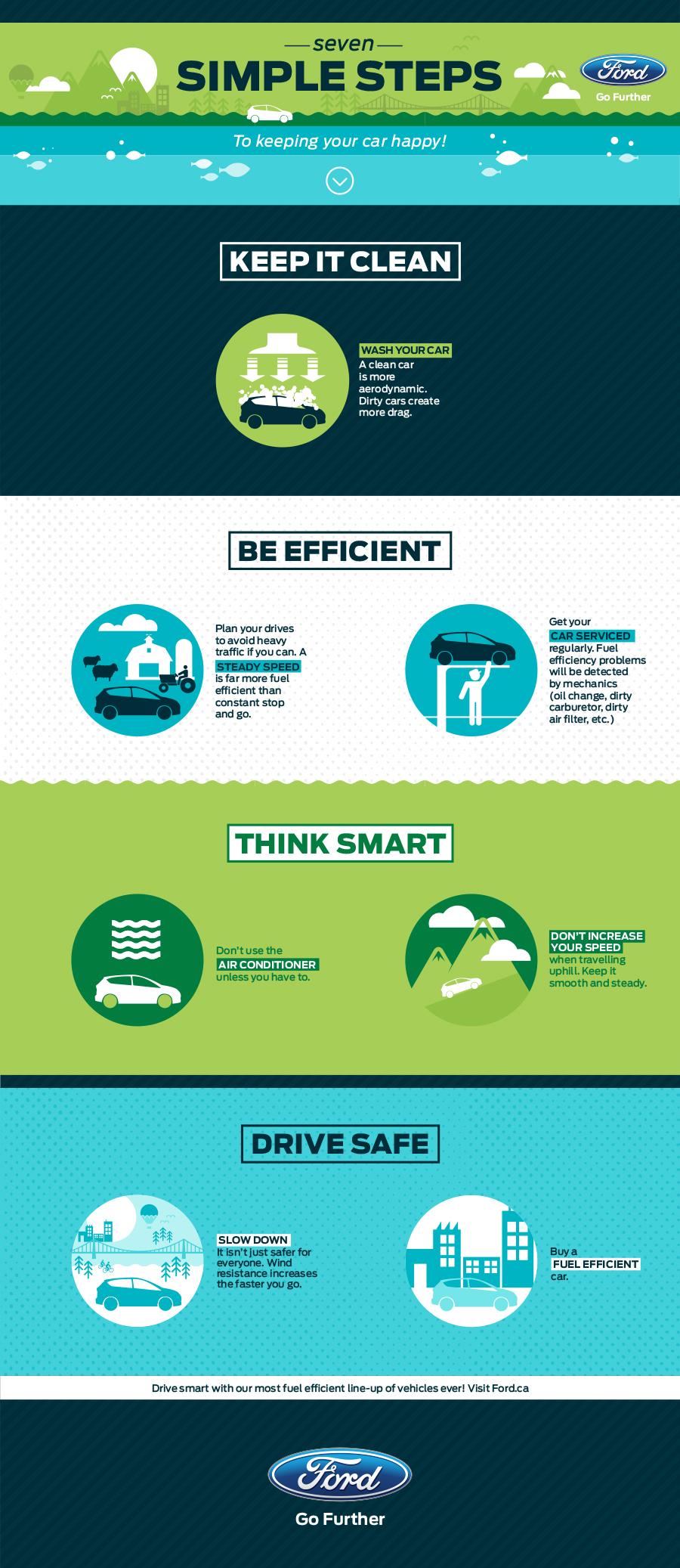 Drive Smart Save Smart Infographic