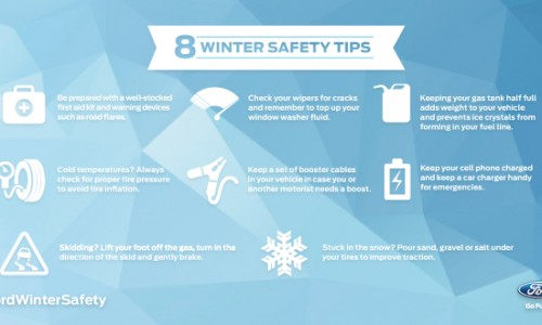 Get forward of winter with 8 winter reserve tips