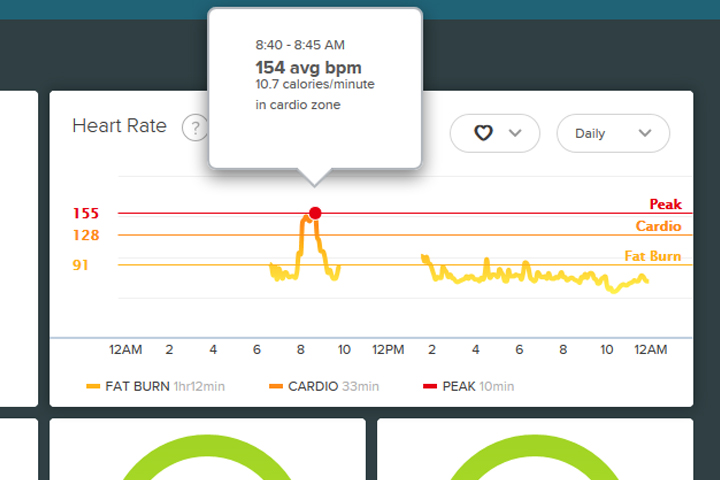 FitBit Charge HR heart rate
