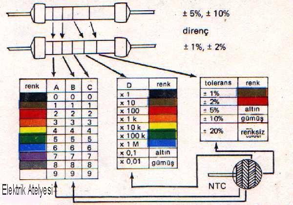 direnc-syiha341