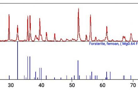 Analysis Of A Stony-Iron Meteorite Using A Hypix-3000 Multi-Dimensional Detector