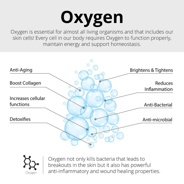 Rigby-Oxygen-Facial