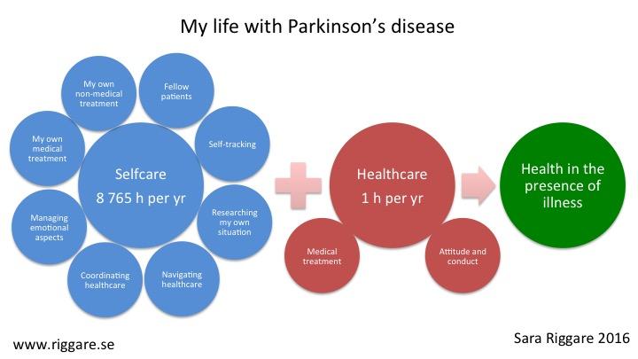 Selfcare-healthcare-health