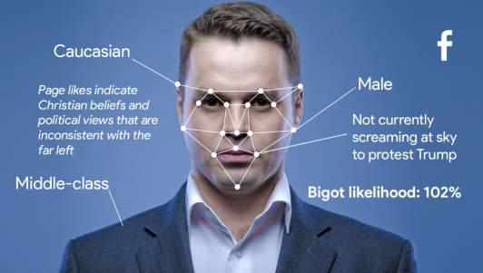 Facebook Unveils New Bigot Recognition Technology