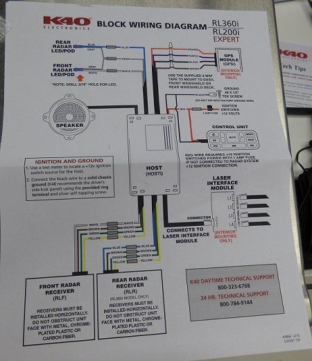 RL360i wiring diagram