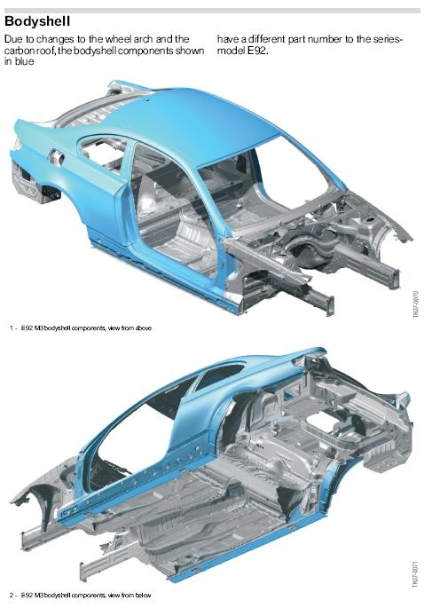 E92 M3 Specific Body Work
