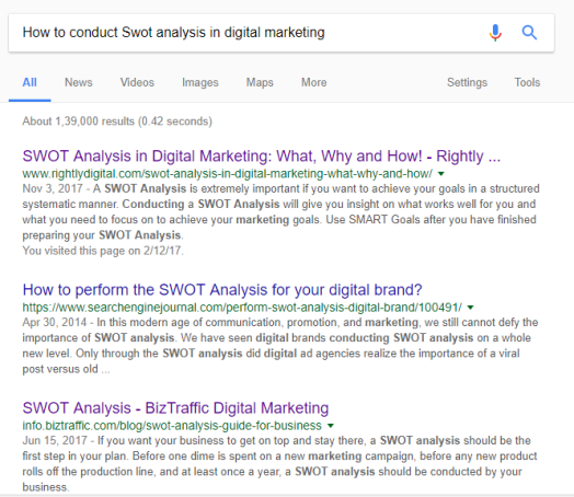 How to conduct Swot Analysis in Digital Marketing