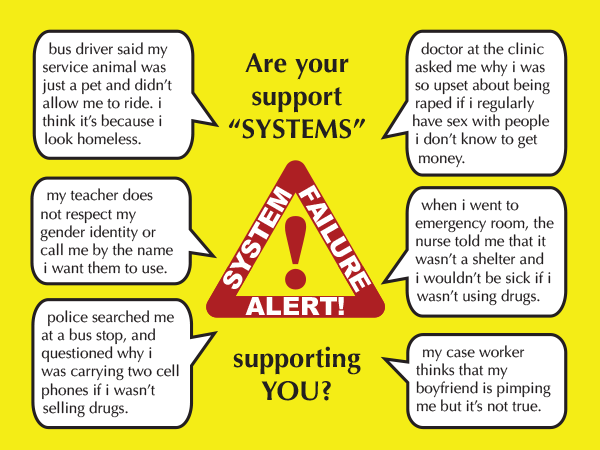 System Failure Alert! – Coalition for Rights & Safety