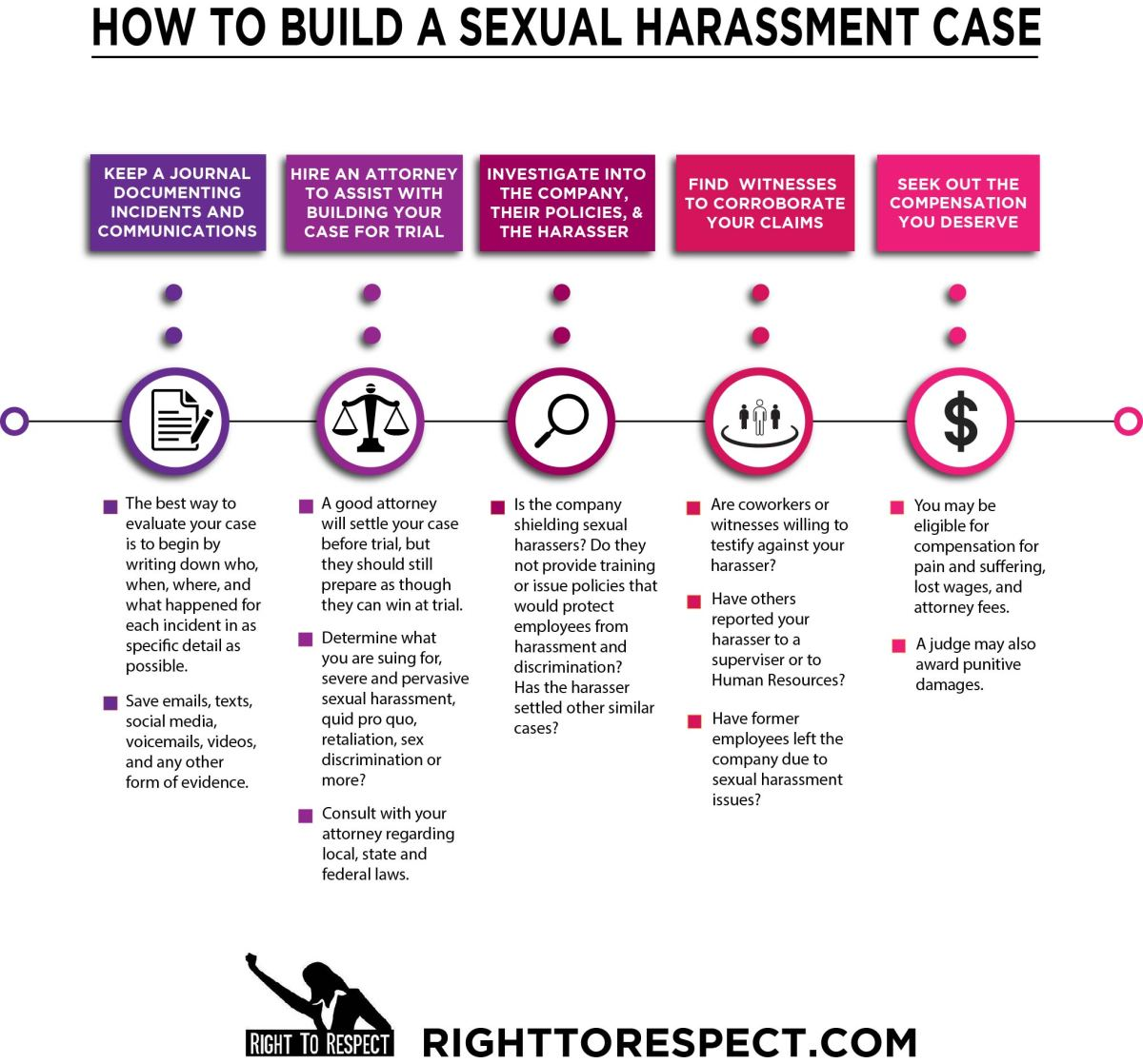 How To Build A Sexual Harassment Case - Right To Respect