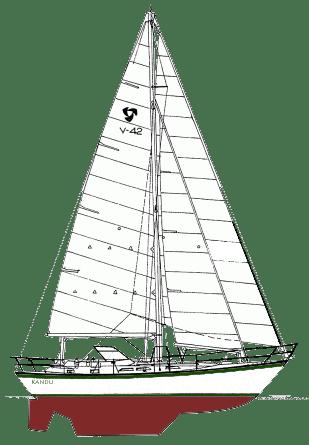 Tatyana Vancouver 42 Sail Plan