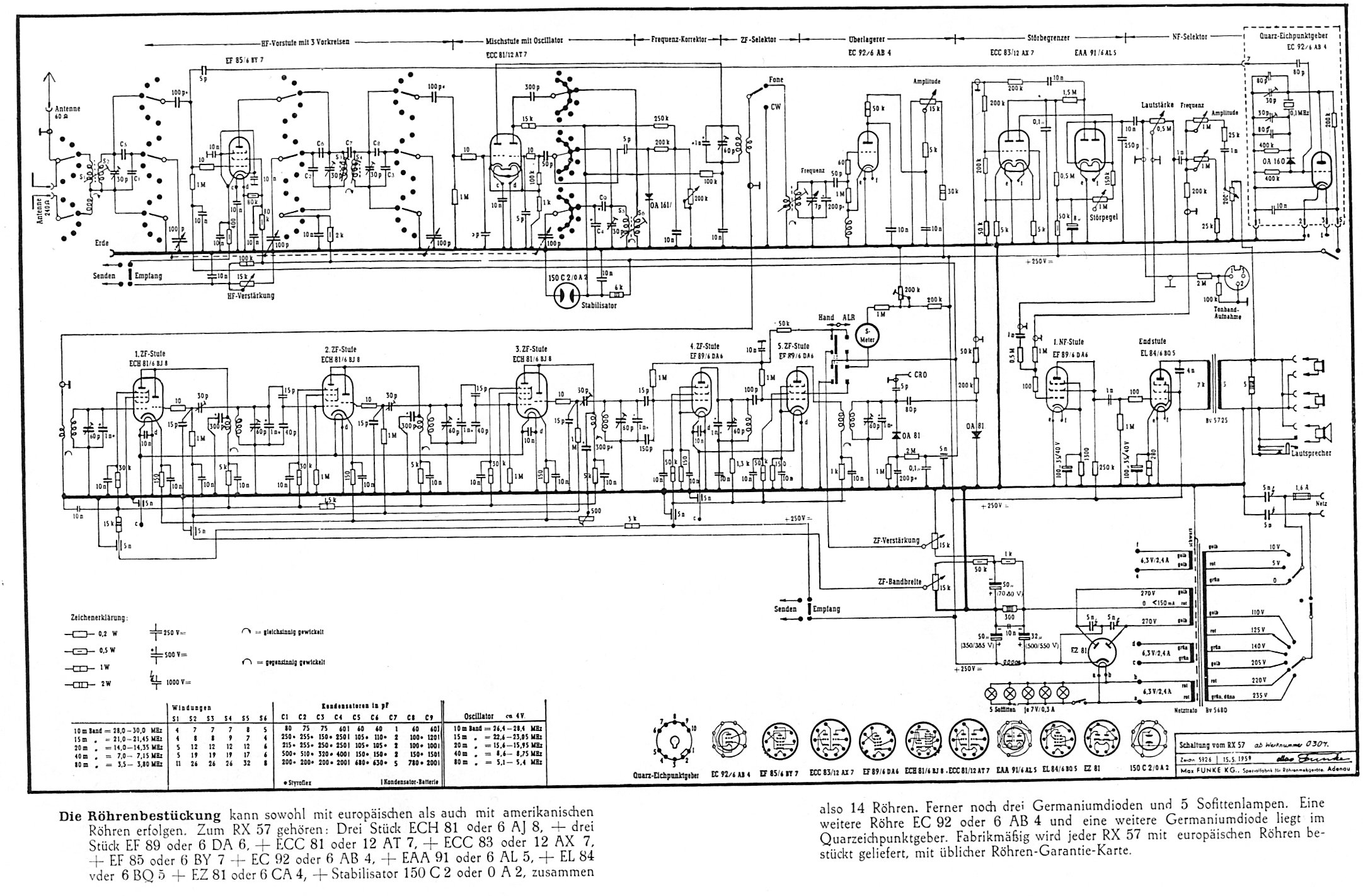 Schematic And Service Manual