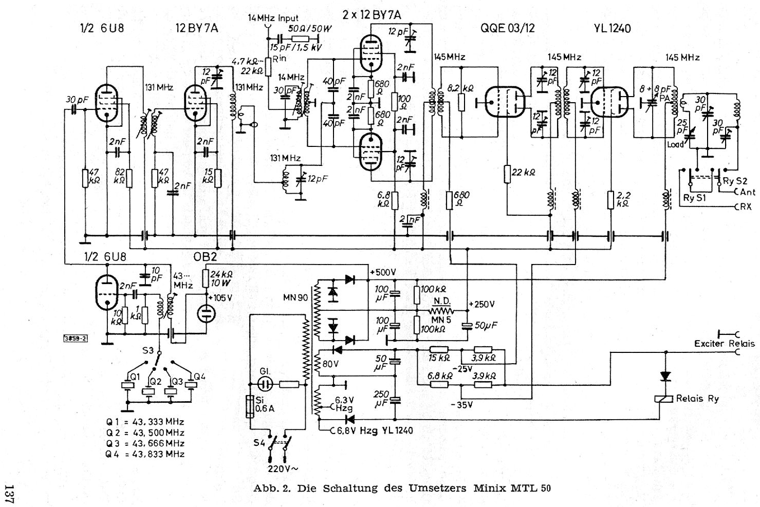 Schematic Pictures To Pin