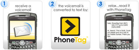Get A Free 30-Day Trial Of PhoneTag Voicemail Transcription From RIMarkable