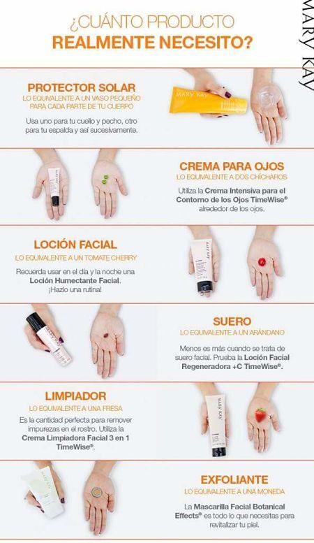 Cantidad de producto para cada cosmético: infografía