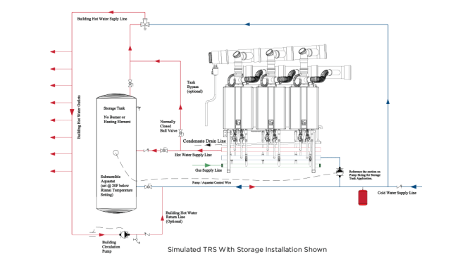 piping diagram for hot water storage tank  ford 5 4 liter