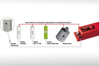 Beghelli Smartdriver, performance ed espandibilità funzionale
