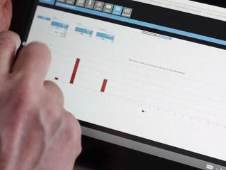 Socomec Webview, monitoraggio e ripartizione dei consumi