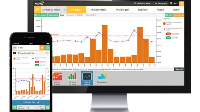 Acotel porta lo smart meter Casa Manager ai clienti E.ON