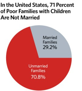 SPECIAL-marriage-and-child-poverty-WEB-GFX-2
