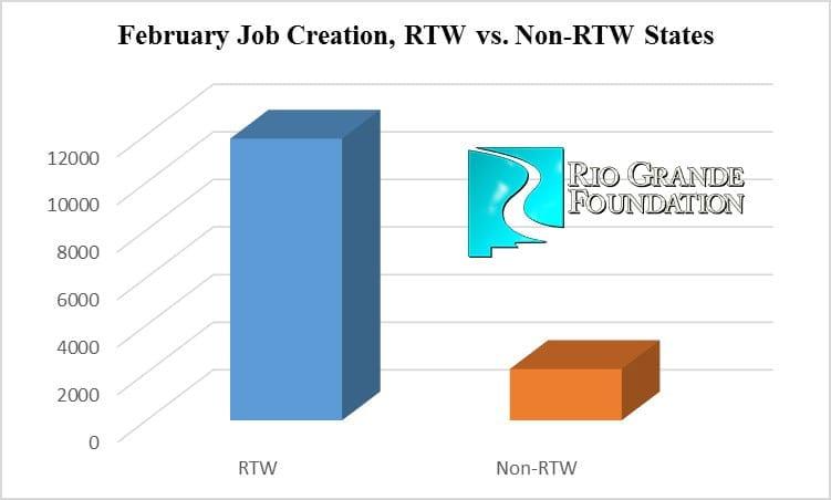 feb_rtw_jobs