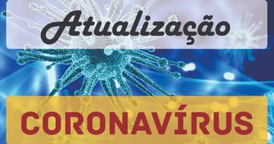 Estado contabiliza 8843 casos confirmados de coronavírus e 216 óbitos