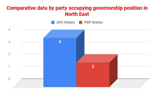 Ripples Nigeria 2019 Election Forecast: Predicting the winner