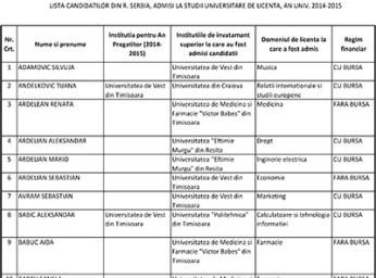 Admisi Serbia 2014-2015-1