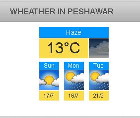 risepk weather in peshawar