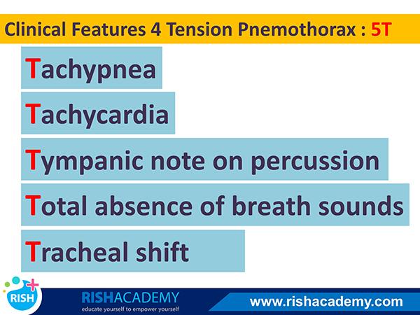 Medicine Flashcards Mnemonics - rishacademy.com (16)