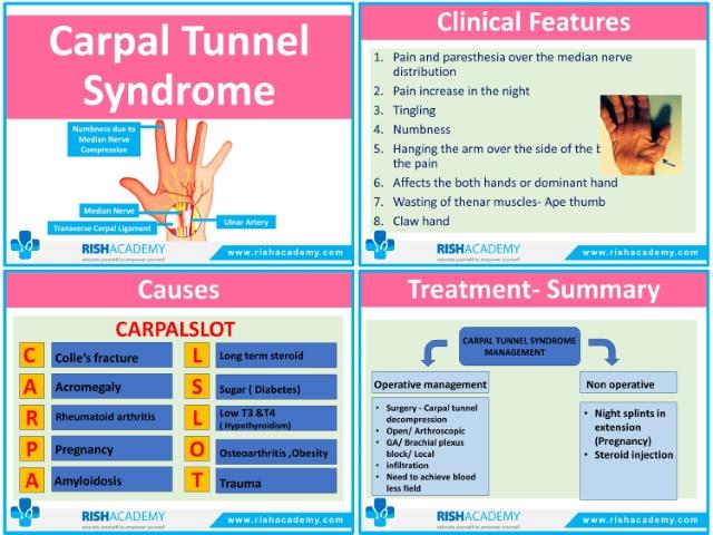Orthopedics Study Resources Images (3)