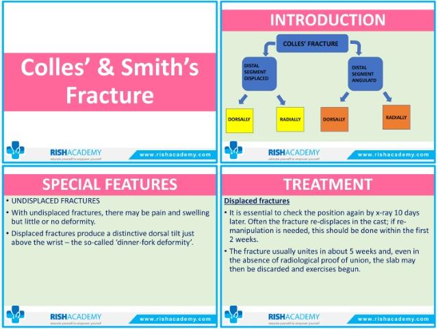 Orthopedics Study Resources Images (6)