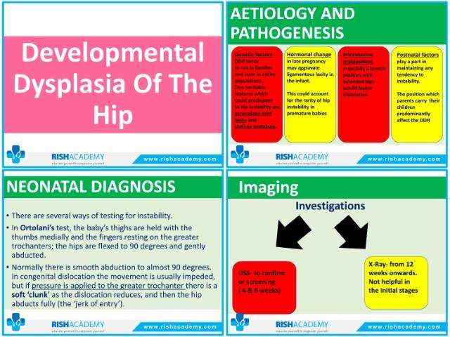 Orthopedics Study Resources Images (8)