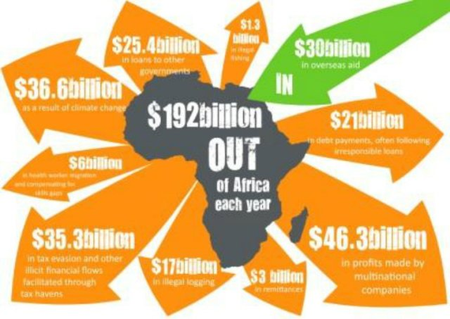 Graphic: HealthPovertyAction.org
