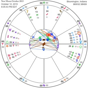 New Moon October 2015
