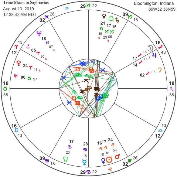 Waxing Trine Moon in Sagittarius: Fire Oracle