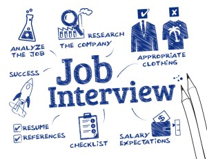 How to Answer Job Interview Questions