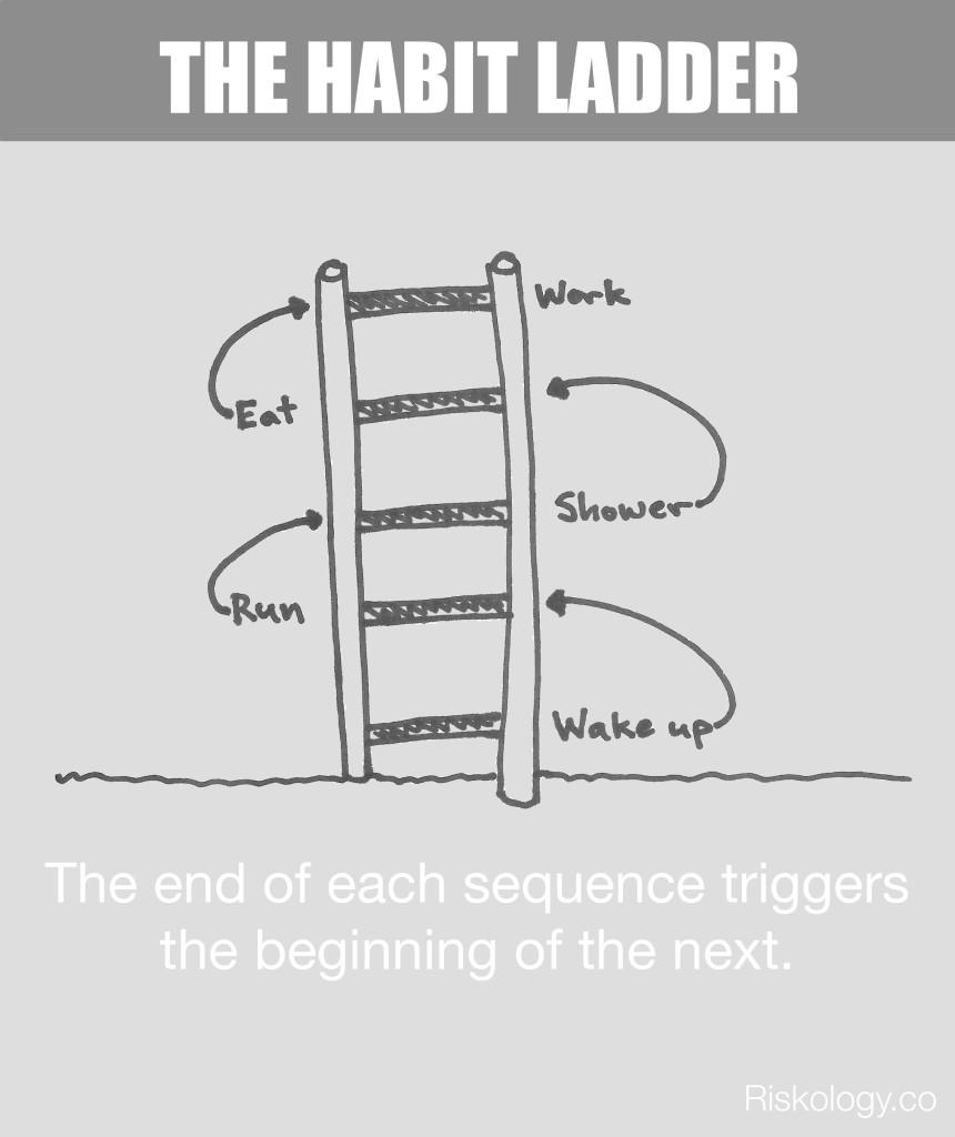 habit-ladder