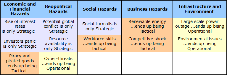 Tactical Types Plans