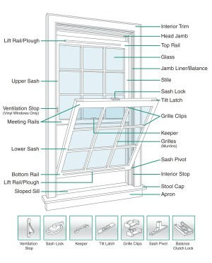 RIVCO DoubleHung and Casement Window Diagrams