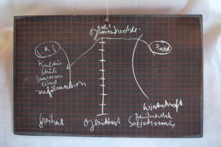 J. Beuys, Senza titolo, 1977
