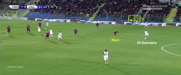 Contro il 4-3-1-2 del Cagliari, Juric chiede al suo esterno Ricci di accentrarsi, in fase difensiva, per coprire il vertice basso avversario