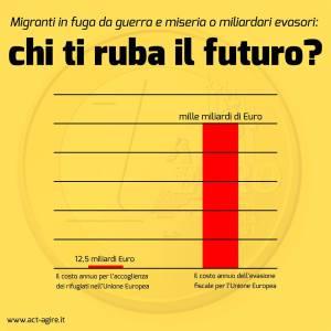 evasione_profughi