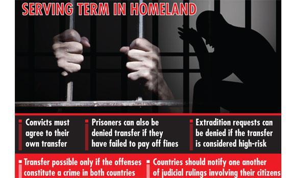 jail-term-in-homeland(1)