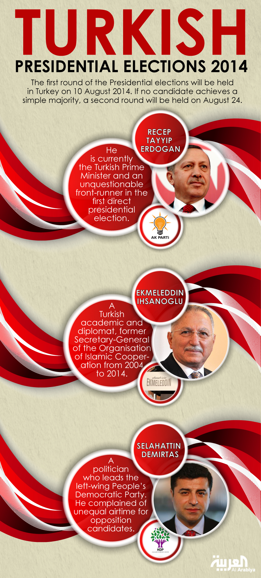Turkish presidential elections.