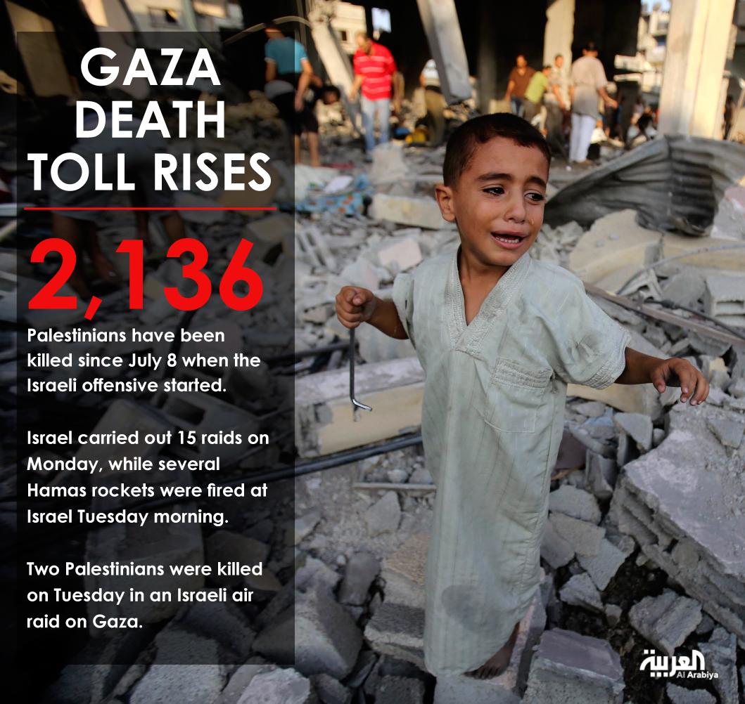 gaza death