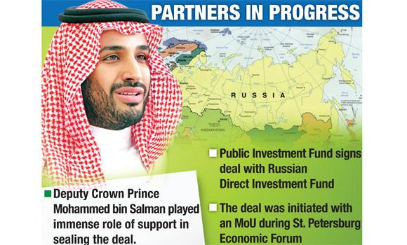 KSA fund to invest SR37.5bn in Russia