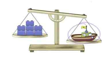 Photo of وحدات قياس الوزن