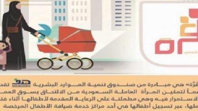 Photo of هدف: 7 آلاف عاملة سعودية تقدمن على قرّة